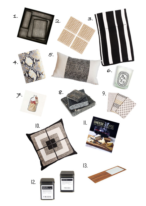 Home For The Holidays…gift guide no.1